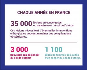 Vaccin contre le VPH: la vaccination des garçons est également nécessaire pour éradiquer le cancer du col de l'utérus!